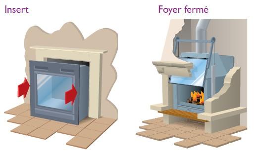 chemin e les foyers ferm s inserts bois casa bio. Black Bedroom Furniture Sets. Home Design Ideas